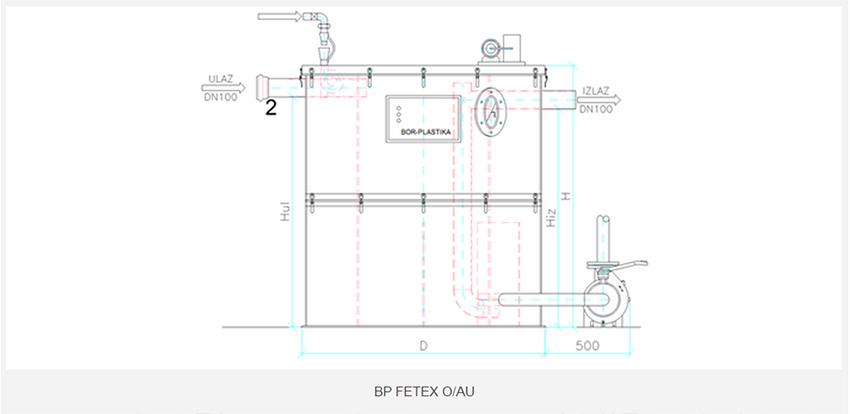 Separatori-masti-BP-FETEX-OAU-presjek